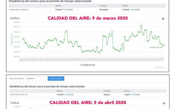 Buenas noticias para la calidad del aire de Chía