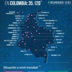 12.921 recuperados y 35.120 contagios en total presenta Colombia, hoy cifra más alta; 1.766 casos