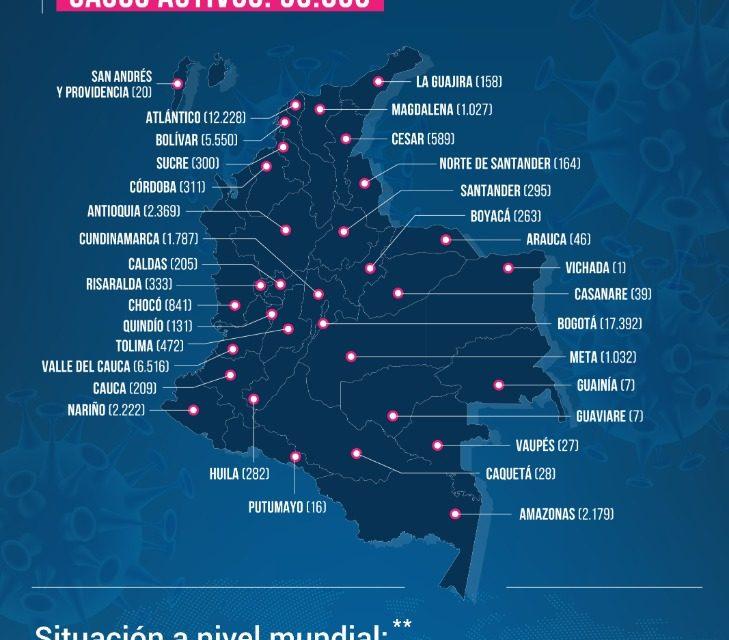 Colombia llega a 57.046 casos, ¿se llegará a la meta que dice el Gobierno de los tres millones para diciembre?