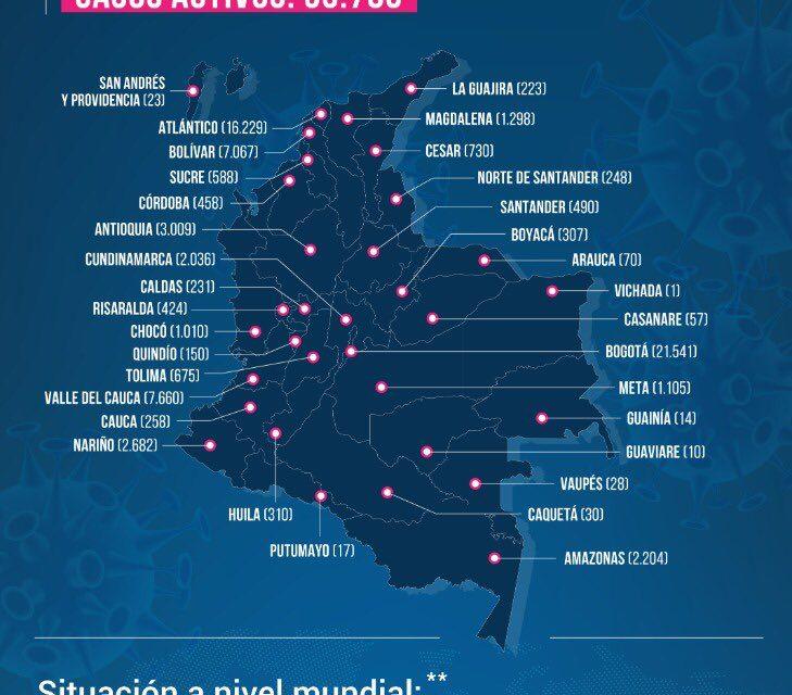 Colombia supera los 70.000 contagios por coronavirus