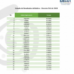 Beneficiarios de los estímulos para artistas del decreto 561 de ministerio de cultura