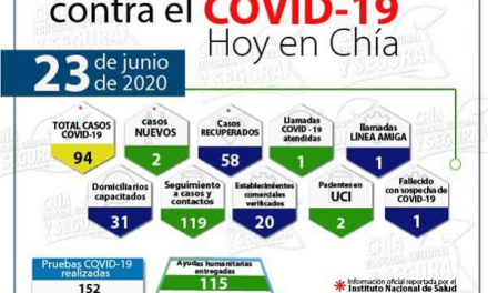 En Chía actuamos contra el Covid – 19!
