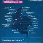 Sigue creciendo el número de contagios por coronavirus en el país, 5.621 nuevos casos