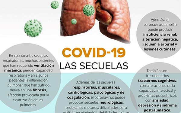 Lo que sabemos de las secuelas de la COVID-19