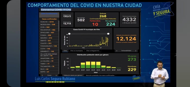 Cinco días de toque de queda sectorial en Chía desde hoy sábado al medio día