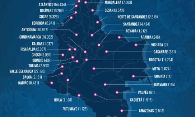 Colombia reportó hoy más de 10.000 nuevos casos de coronavirus