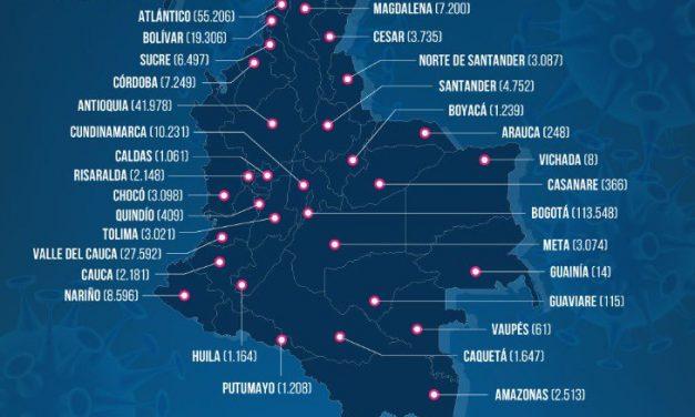 Siguen muriendo muchas personas por coronavirus en Colombia