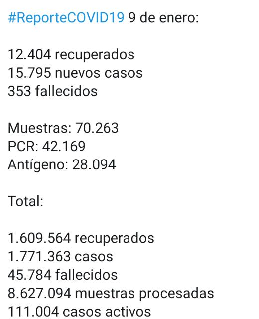 Coronavirus, sin respiro: 330 fallecidos y 15.537 contagiados este domingo en Colombia