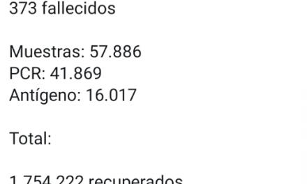 14.719 nuevos contagios en Colombia