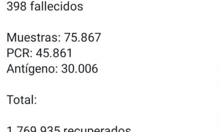 15.939 nuevos contagios en Colombia