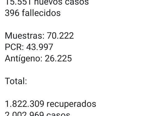 Coronavirus, incontenible: 396 muertes y 15.551 contagios este sábado en Colombia