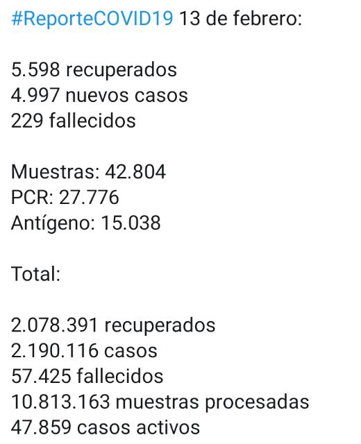 4.997 nuevos contagios y 229 fallecidos en Colombia el último día