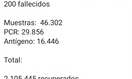 4.824 nuevos contagios, 200 fallecidos en Colombia