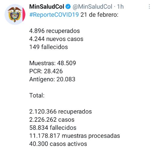Coronavirus, sin pausa: 149 muertes y 4.244 contagios este domingo en Colombia