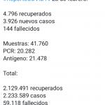 Coronavirus en Colombia: nuevos casos y muertes hoy, febrero 27, noticias en vivo