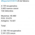 Colombia coronavirus: 3.683 casos nuevos y 136 fallecidos