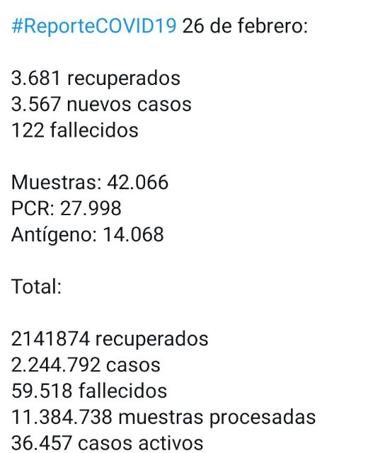 Cifras Coronavirus en Colombia hoy 26 de febrero