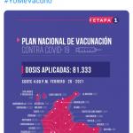 Reporte de vacunación COVID19 Colombia