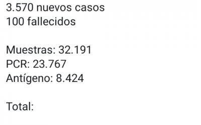 Colombia registró hoy 100 fallecidos más por covid-19