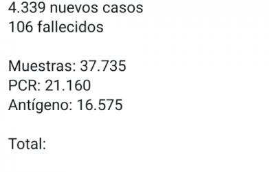 4.339 nuevos contagios el último día en Colombia