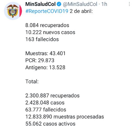 Coronavirus en Colombia hoy 10.222 casos nuevos