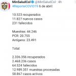 Colombia superó las 200 muertes diarias por Covid este martes