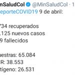 12.125 nuevos contagios de Coronavirus