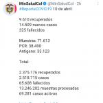 Las cifras más altas de  coronavirus en Colombia 325 muertos